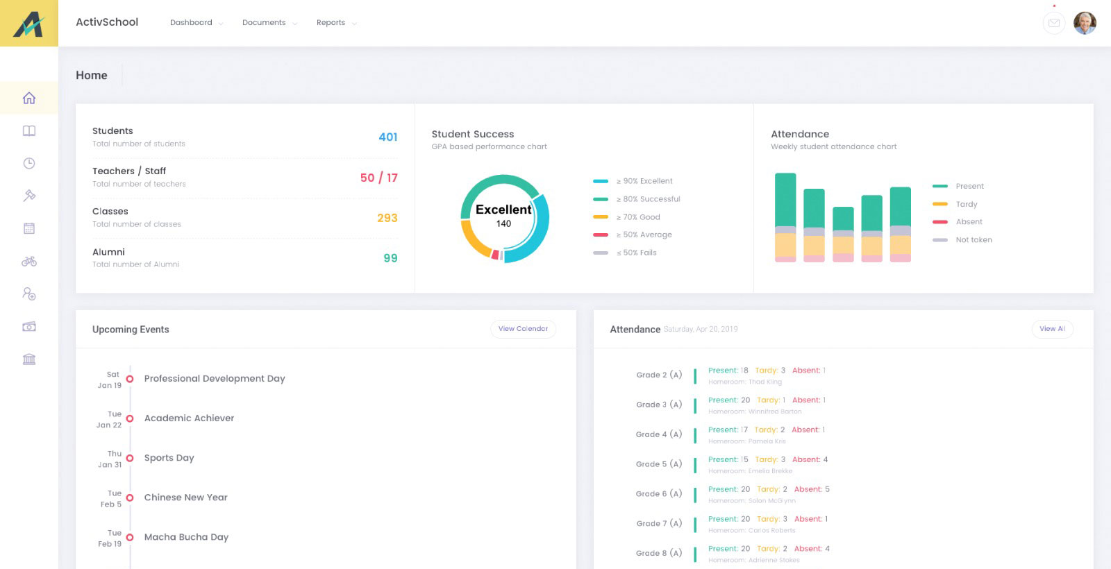 ActivSchool Dashboard